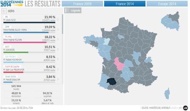 Gers : la campagne vote pour le Front national