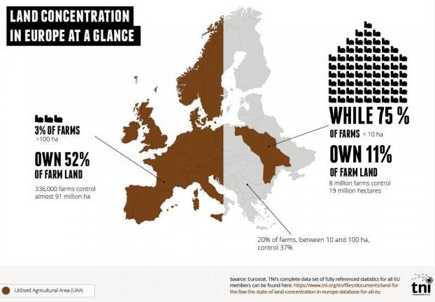 L'hyper concentration de terres aux mains d'une « élite » n'épargne aucun pays européen